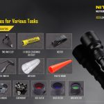 Nitecore MH25GT – Red Light Astronomy/Spotlighting LED TORCH